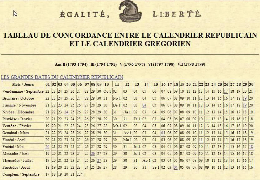 datulette_calendrier_républicain.png