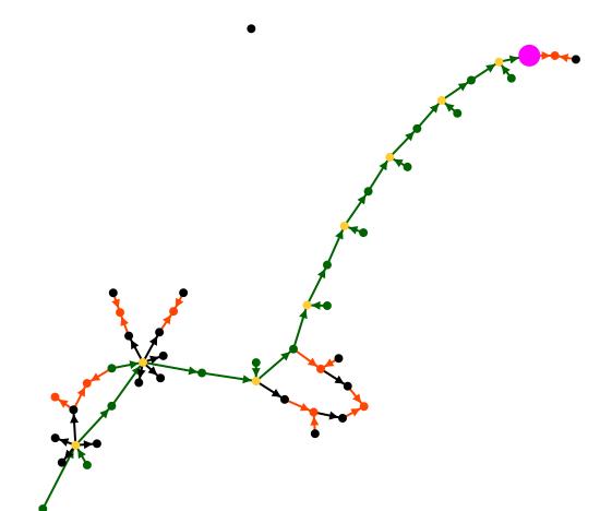 graphe_cas_pratique.png