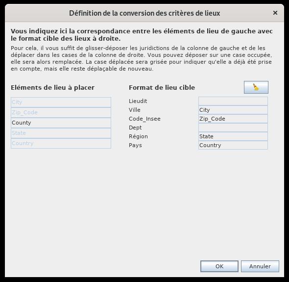Propriétés_lieux_conversion.png