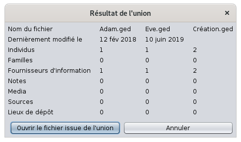 Réunion_Résultat.png