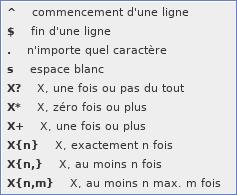 Recherche_Avancée_Propriétés_regexp.png