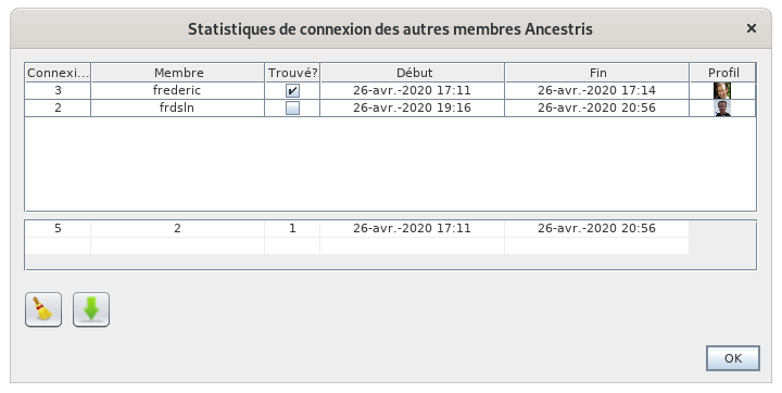recherche_genea_stats.png