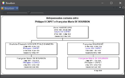 pt_common_ancestor_path.png
