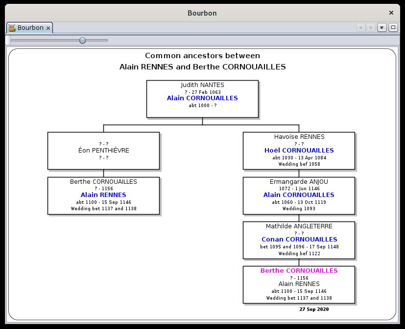 en-common-ancestors.png
