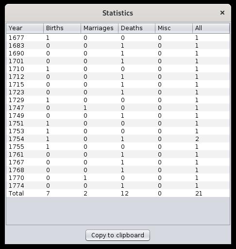 en-registers-stats.png