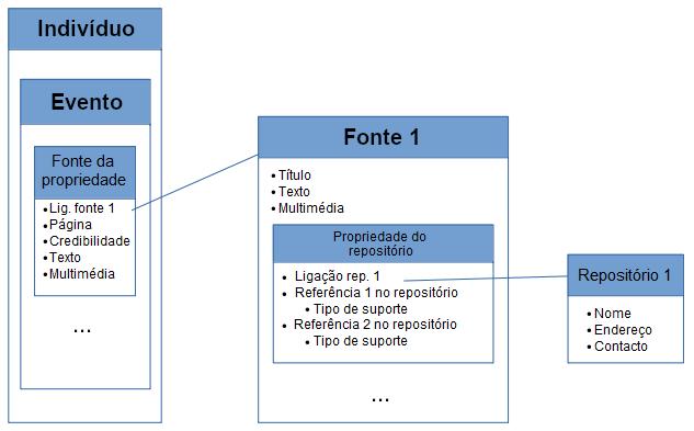 pt_document_your_sources_diagram.png