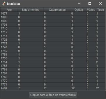 pt_registers_statistics.png