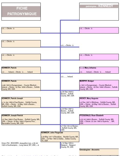 en-gedart-patronymic-tree.png