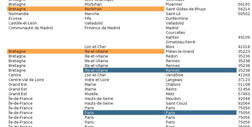 fr-places-table-drag-drop.png
